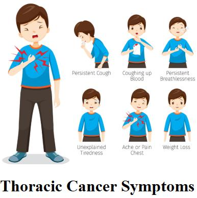 Thoracic cancer treatment in pune